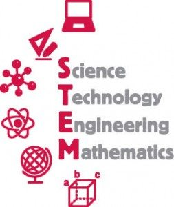At Bricks 4 Kidz we believe STEM Education is important for our children