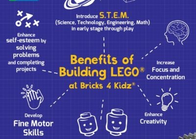 28 BRICKS 4 KIDZ Corporate Programs   Holiday Activities Staff Kids   Coding Robotics STEM