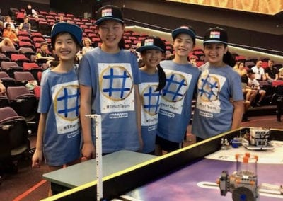 6 BRICKS 4 KIDZ Sydney FIRST LEGO Robotics Regional Competition | Coding Robotics STEM LEGO Fun Kids