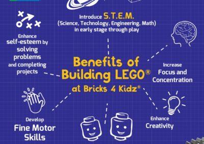 8a BRICKS 4 KIDZ Fun School Holiday Activities LEGO Robotics Programs Near Me Creative Kids Rebate Kids Summer